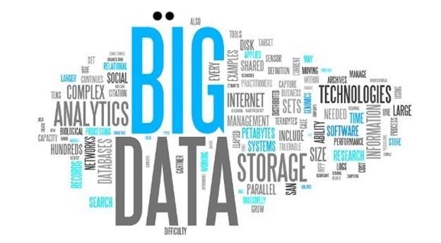 全栈优化 – 从设计到数据分析以及硬件重构